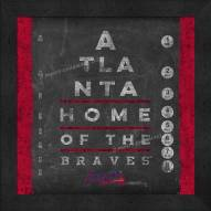 Atlanta Braves Eye Chart