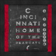 Cincinnati Bearcats Eye Chart