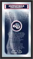 Gonzaga Bulldogs Fight Song Mirror
