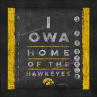 Iowa Hawkeyes Eye Chart