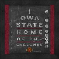 Iowa State Cyclones Eye Chart
