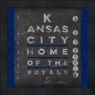 Kansas City Royals Eye Chart