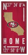 "San Francisco 49ers 6"" x 12"" Coordinates Sign"