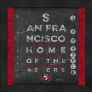San Francisco 49ers Eye Chart