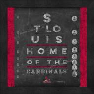 St. Louis Cardinals Eye Chart